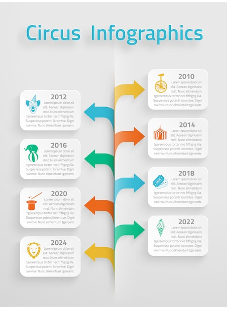Timeline statistics  infographic vintage circus chapiteau clown tickets sale prognosis estimates layout presentation arrows chart Premium Vector