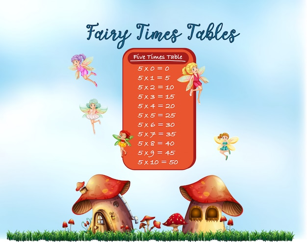 Times tables with fairy Premium Vector