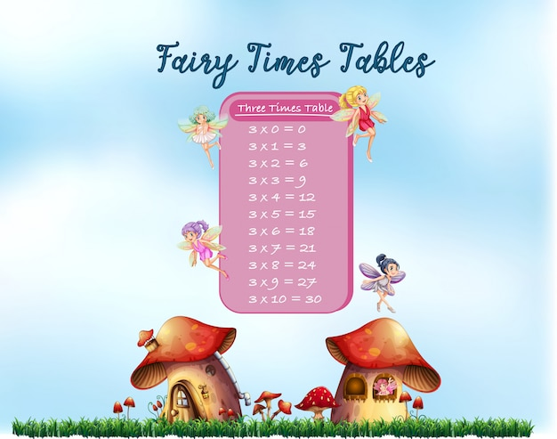 Times tables with fairy Free Vector