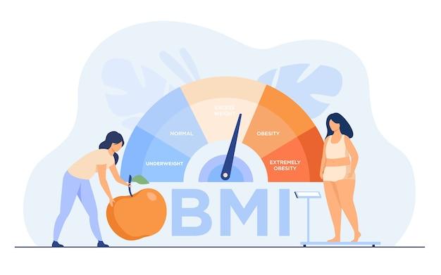 Крошечные женщины возле тучных весов диаграммы изолировали плоскую векторную иллюстрацию. герои мультфильмов на диете с использованием контроля веса с имт. индекс массы тела и концепция медицинского фитнеса Бесплатные векторы