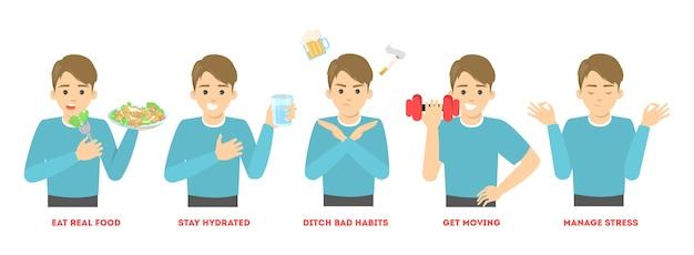 건강한 라이프 스타일을위한 팁. 신선한 음식을 먹고 많이 마시십시오. 매일 운동하고 스트레스를 관리하십시오. 만화 스타일의 그림 프리미엄 벡터