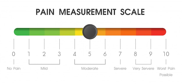 Tools used to measure the pain level of patients in hospitals. Premium Vector