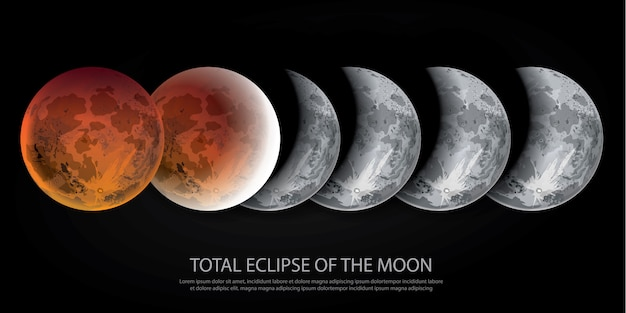 Total eclipse of the moon Premium Vector