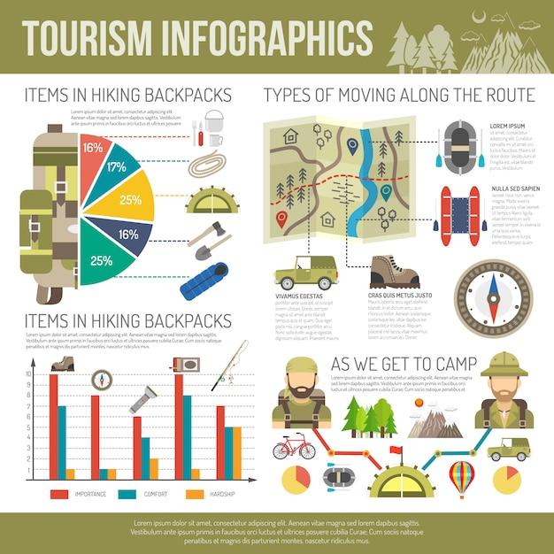 Tourism infographics set Free Vector