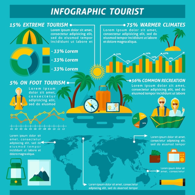Tourist infographics set Free Vector