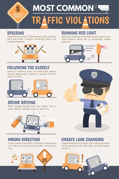 Traffic violation infographic Premium Vector