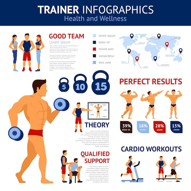Trainer infographics set Free Vector