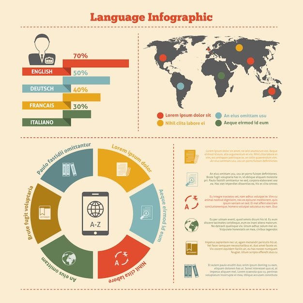 Translation and dictionary infographic template Free Vector