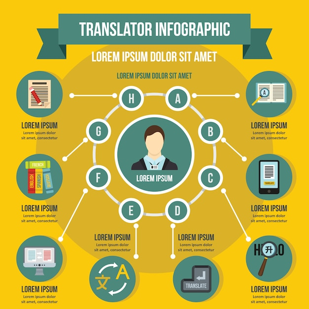 Translator infographic concept. flat illustration of translator infographic vector poster concept for web Premium Vector