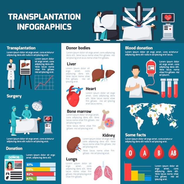 Transplantation orthogonal infographics Free Vector