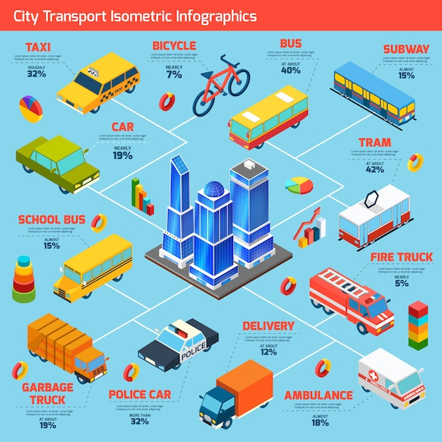 Transport isometric infographics Free Vector