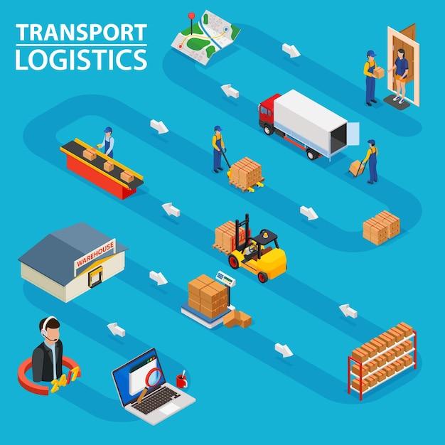 Транспортная логистика - изометрическая Premium векторы