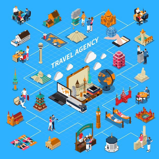 Travel agency isometric flowchart Free Vector