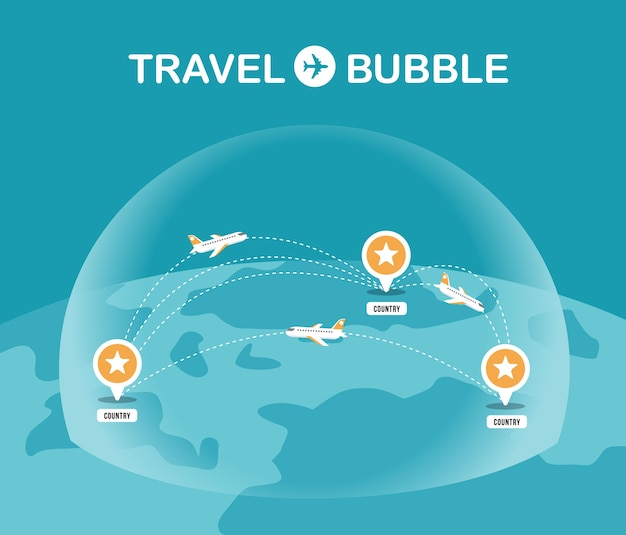 Travel bubble concept   illustration. new travel trends. new normal lifestyle of traveling. Premium Vector