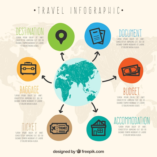 Travel infographic design Vector | Free Download