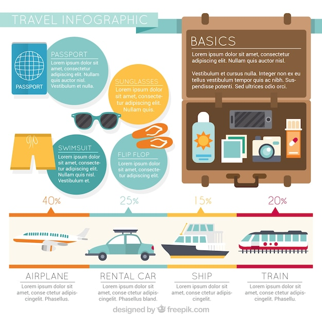 Travel infographic template Premium Vector