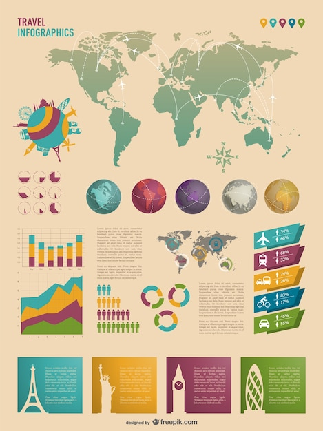 Travel infographic Free Vector