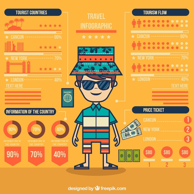 Travel infography with boy on vacation Premium Vector
