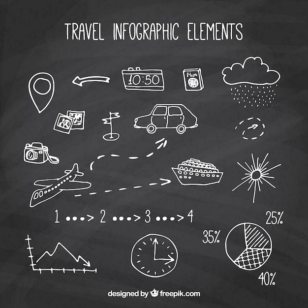travel infography with elements in chalkboard vector free download