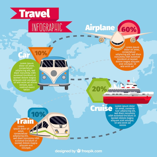 Travel infography with transport Free Vector