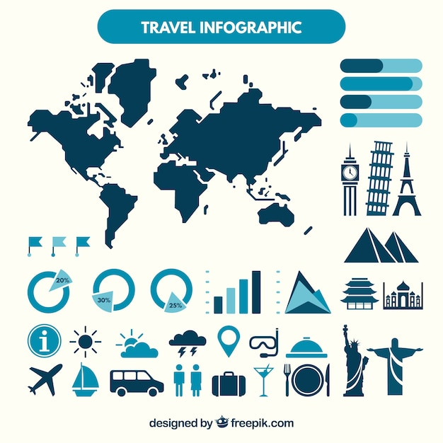 Travel infography Free Vector