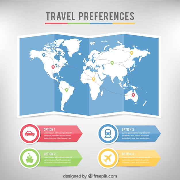 Travel companion preference of travelers from the GCC as of February 2014, by country