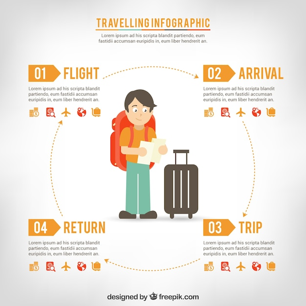 Travelling infographic Free Vector