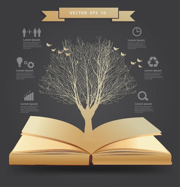 Tree silhouette on book, vector illustration modern template design Premium Vector