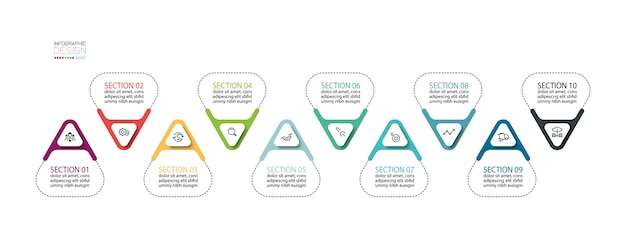 Triangle modern  by in infographic has  sections can use education. Premium Vector