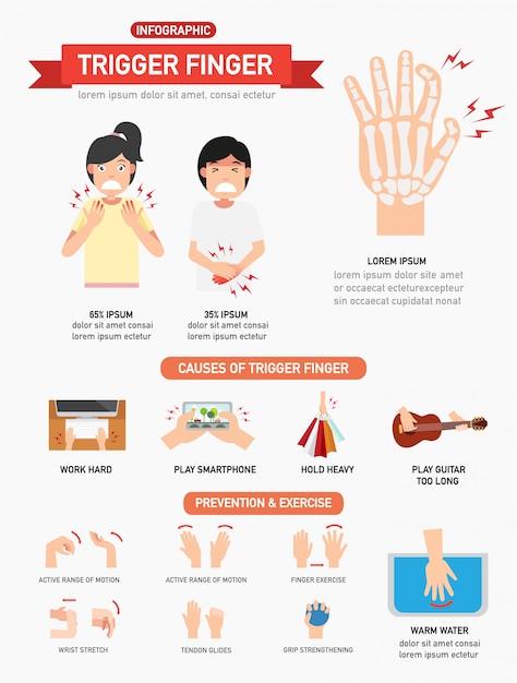 Trigger finger infographic,vector illustration Premium Vector