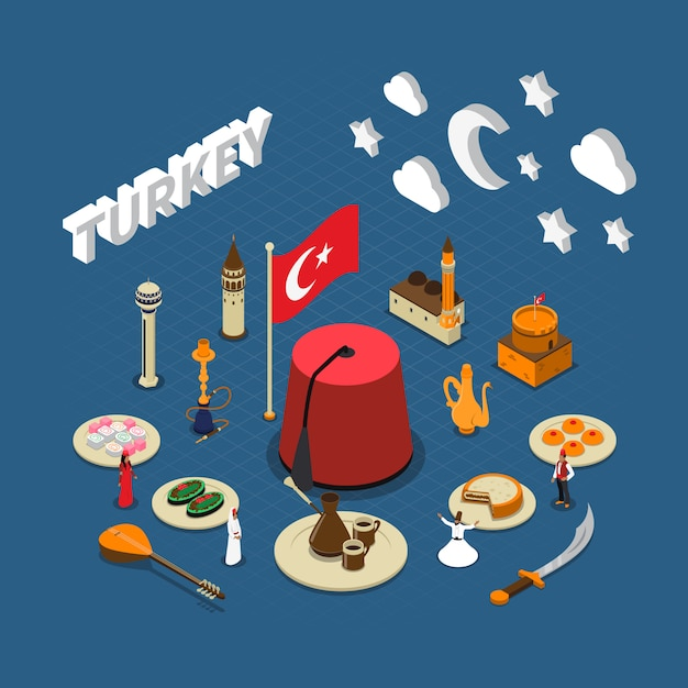 Turkey cultural isometric symbols composition poster Free Vector