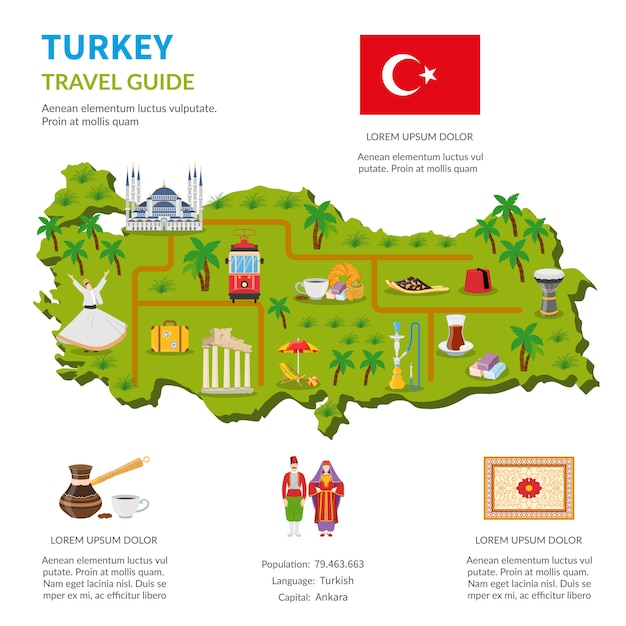 Turkey infographics travel guide page Free Vector