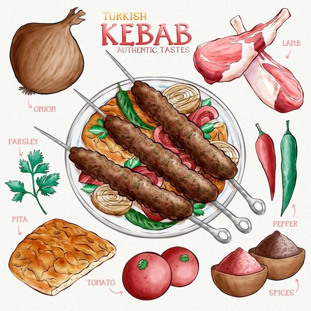 Турецкий кебаб вкусный рецепт акварели Бесплатные векторы