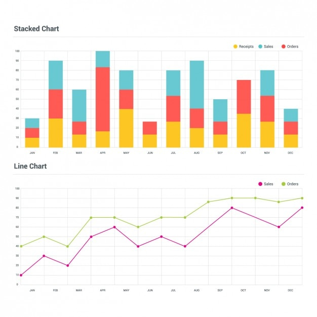 Two infographic charts Free Vector