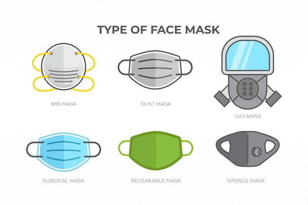 Type of face masks collection Premium Vector