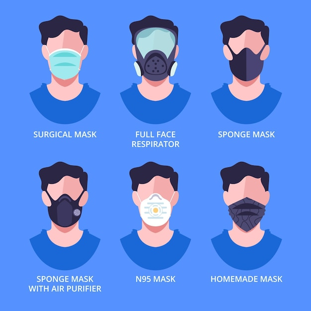 Type of face masks Free Vector