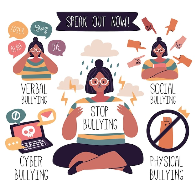 Types of bullying discrimination concept Free Vector