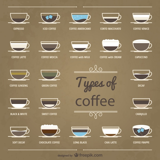Kinds Of Coffee : Halflifetr.info