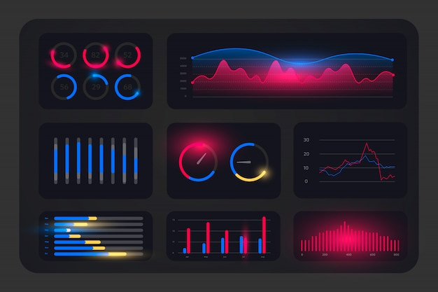 Hudグラフィックスを備えたui ux管理パネルレイアウトテンプレート Premiumベクター