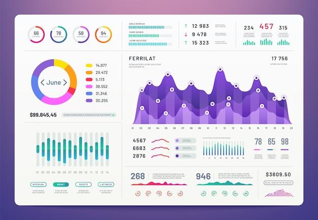 Uiダッシュボード。財務グラフ、円グラフ、および列図を含むuxアプリキット。ベクターデザインテンプレート Premiumベクター
