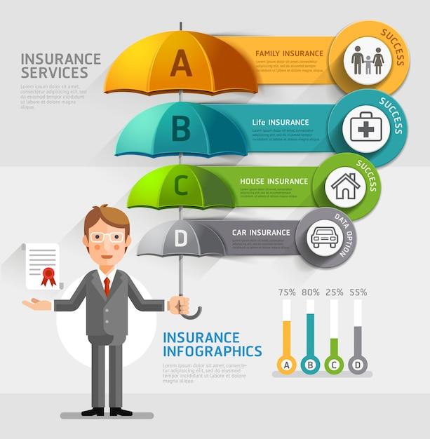 Набор иконок страхования зонтика Premium векторы