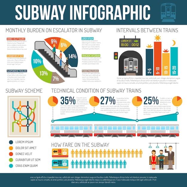 Underground infographics poster Free Vector
