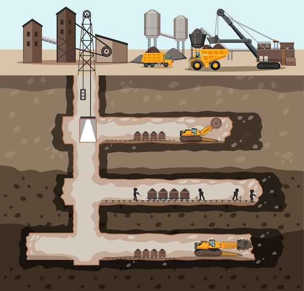 Underground landscape of coal mine Free Vector