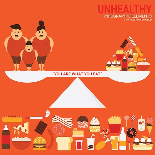 Unhealthy family infographic flat design Premium Vector