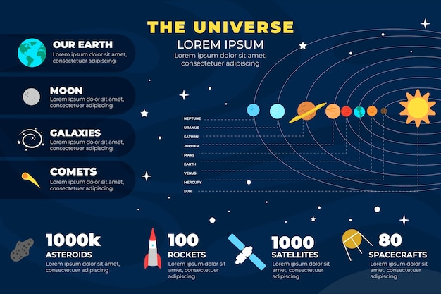 Universe infographic in flat design Free Vector