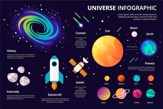 Universe infographic with planets and spaceships Free Vector