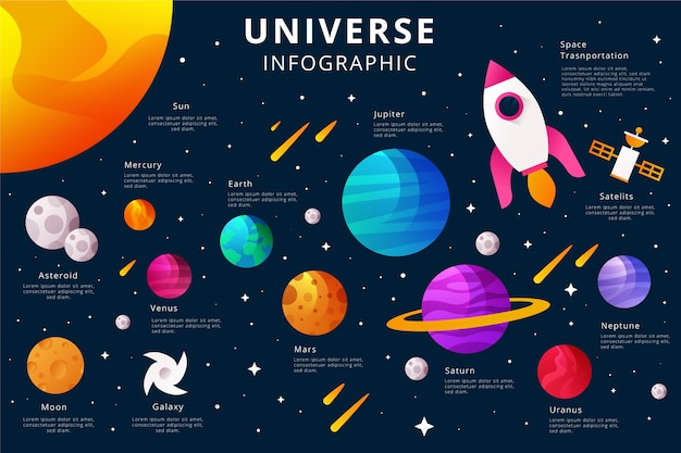 Universe infographic with planets and text space Free Vector