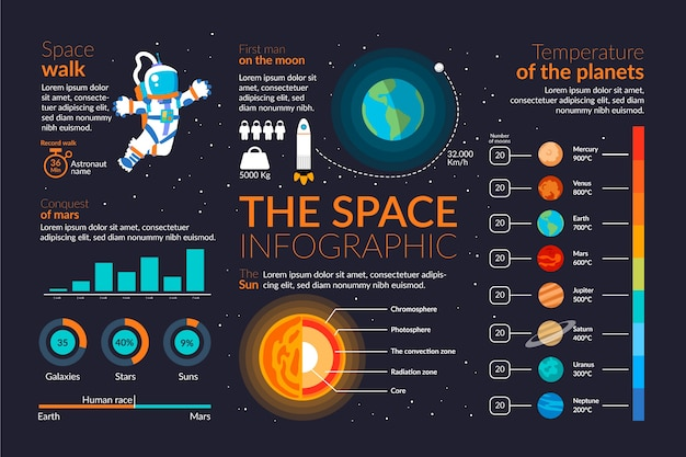 Universe infographic with space Free Vector