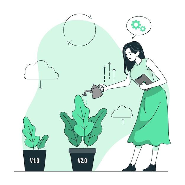 Иллюстрация концепции обновления Бесплатные векторы