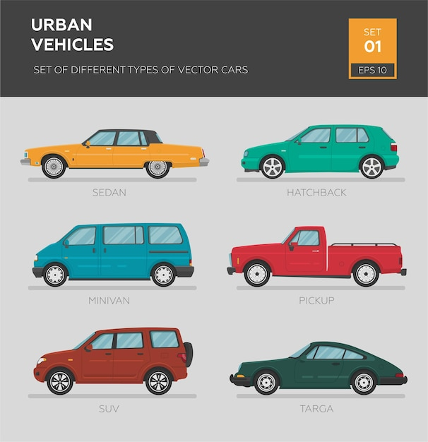 Городской транспорт. набор различных типов векторных автомобилей седан Premium векторы